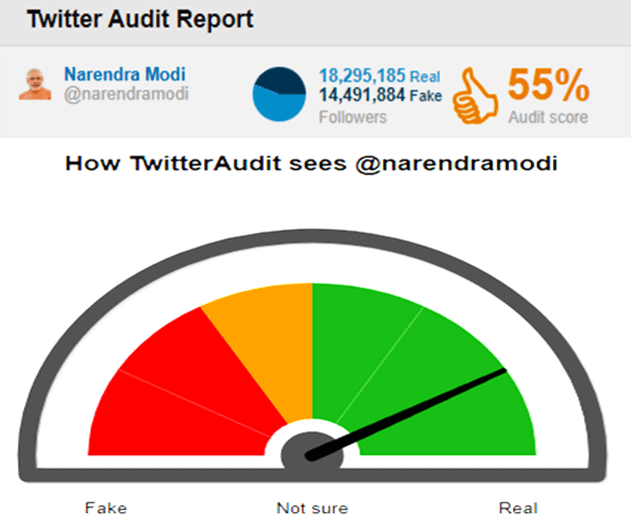 fake-twitter-followers-narendra-modi-taaza-tadka