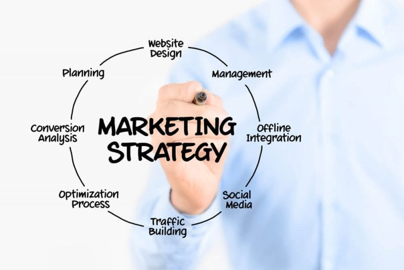 3 Principles of Marketing a Businessman Must Care
