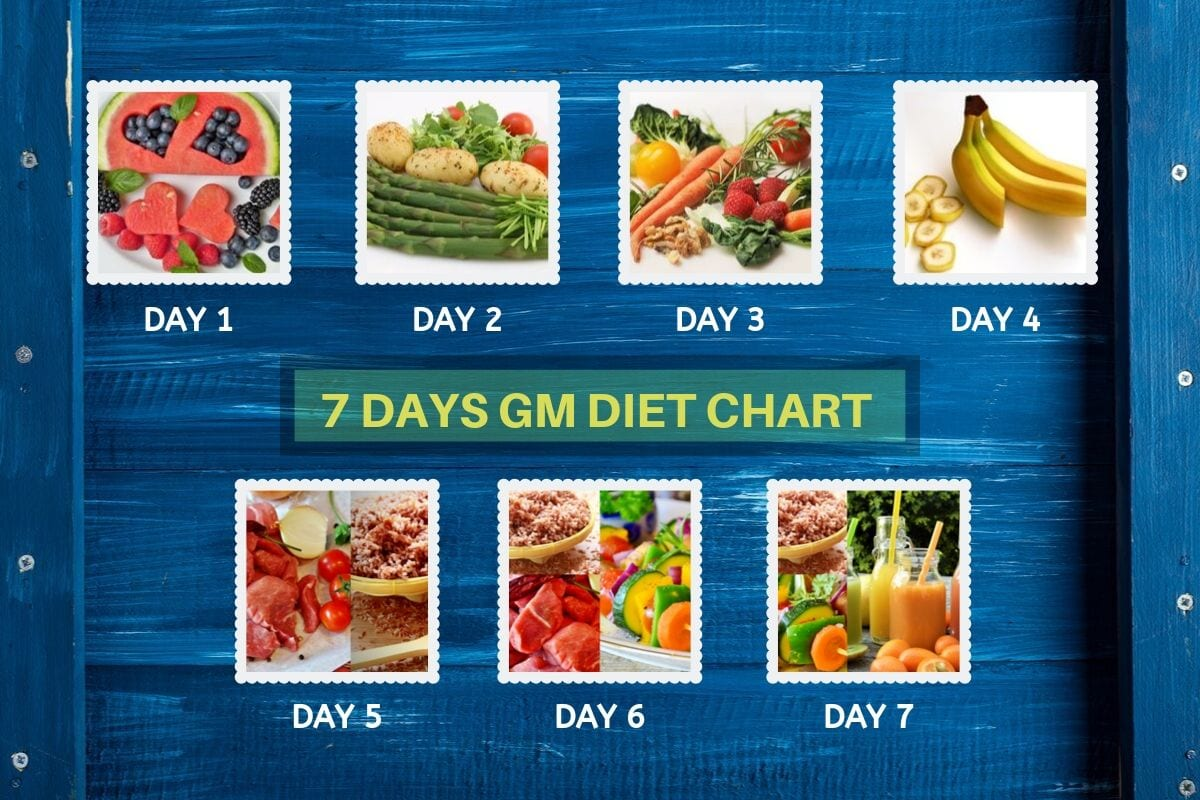 7 Days Full GM Diet Plan Chart | Shortest Weight Loss | Calories Burn