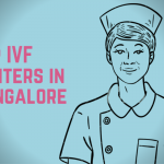 Vinsfertility and 3 More Male and Female Fertility Centers In Bangalore